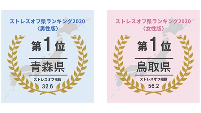 ストレスオフ県ランキング2020 発表! 男性第1位は「青森県」女性は「鳥取県」が2連覇